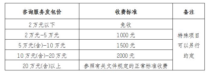 DBSCG-2021-091 安徽大別山國投集團咨詢企業庫擴充征集公告
